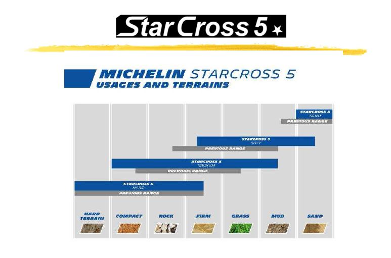 "Nuovo MICHELIN ""StarCross 5"""